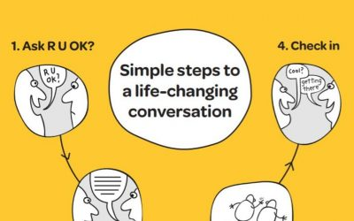 R U OK? DAY – Building Meaningful Connections and Saving Lives